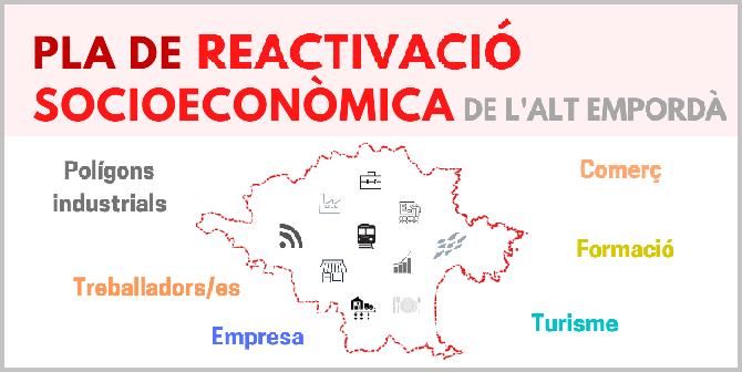 Pla Reactivació Socioeconòmica de l'Alt Empordà