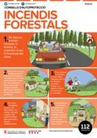 Estabilitzat l'incendi forestal del Cap de Creus